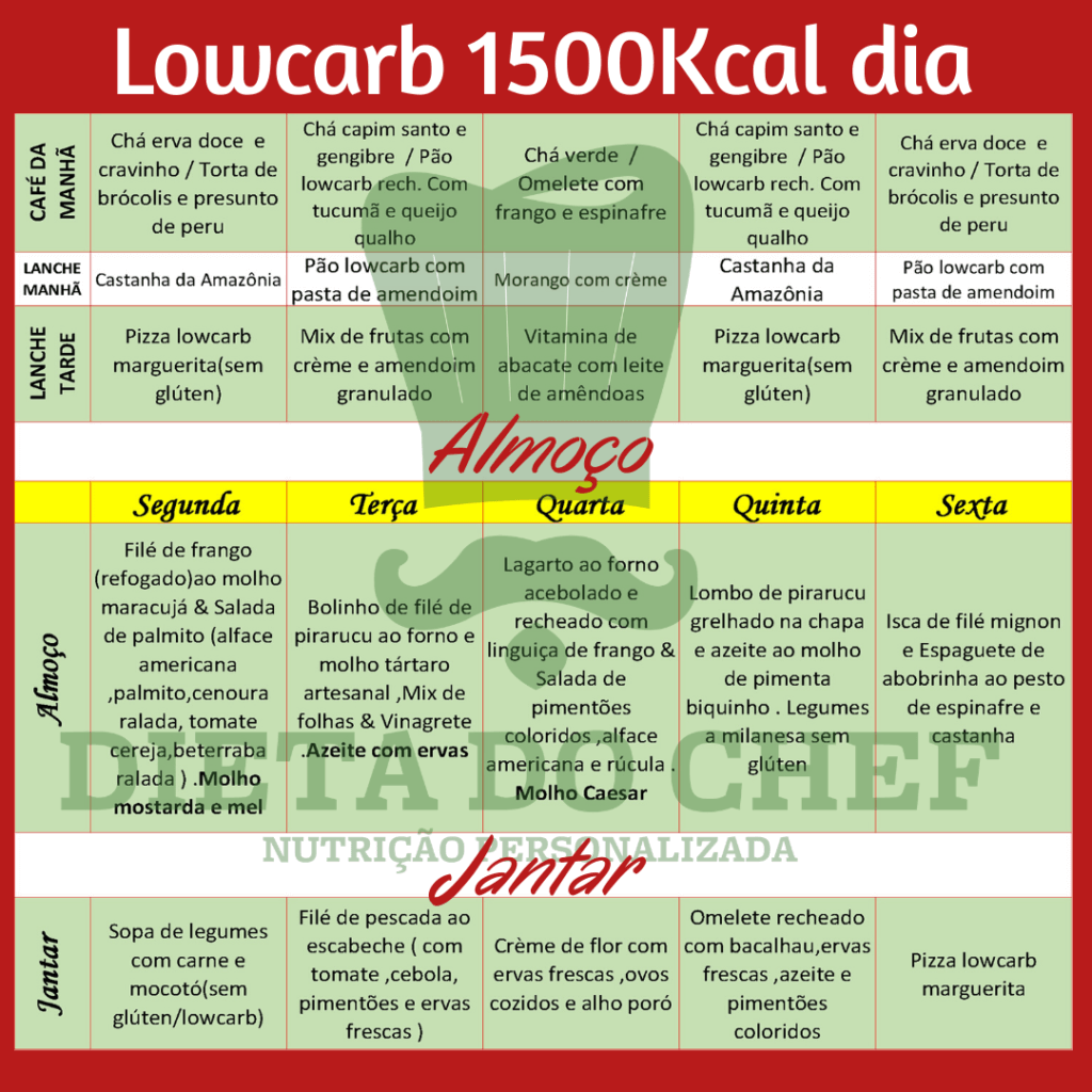 Cardápio Dieta Do Chef Lowcarb