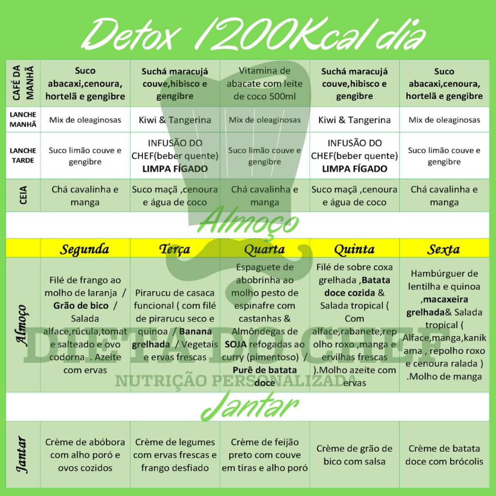 Cardápio Dieta Do Chef Detox