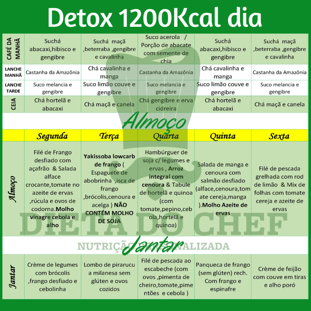 Cardápio Detox Manaus