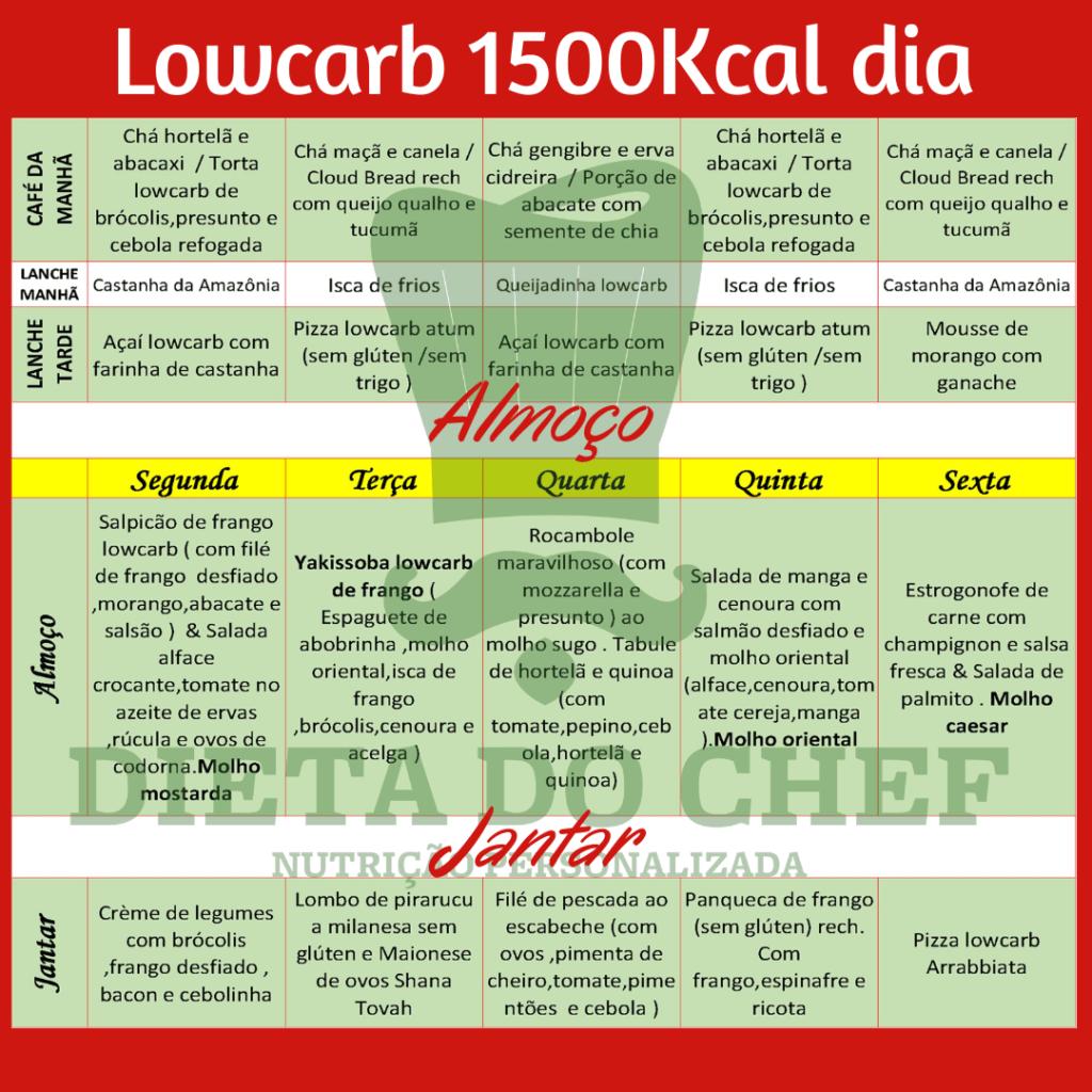Cardápio Lowcarb de novembro